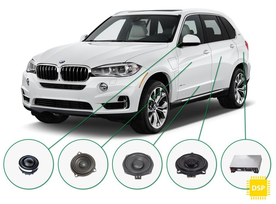Schut Car Systems